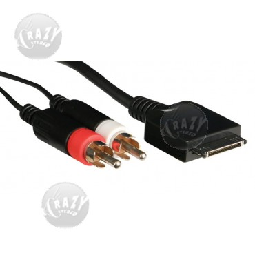 Axxess AIP-RCA5V, by Axxess Store
